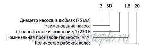 Обозначения на насосах 3SD