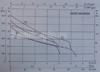 график насосов AquaJet