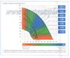 График - гидравлические характеристики насосов для колодцев   Водомет в интернет-магазине инженерной сантехники santexteplo.ru